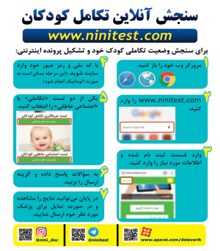ninitest.com |    کتواسیدوز دیابتی